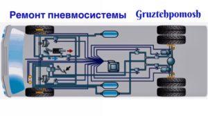 Ремонт пневмосистемы полуприцепа