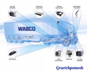 Ремонт пневмосистемы wabco